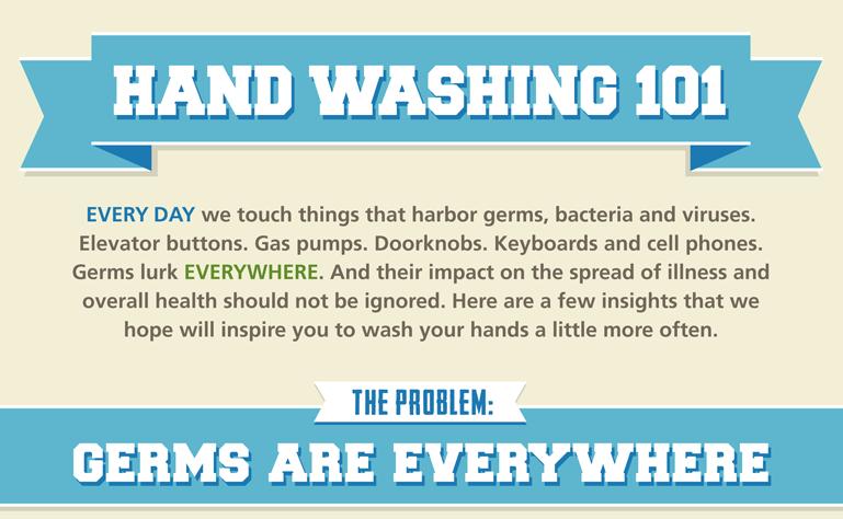 hand-washing-101