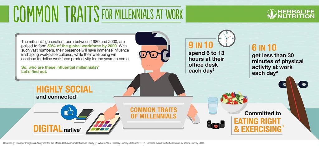 herbalife-millennials-at-work