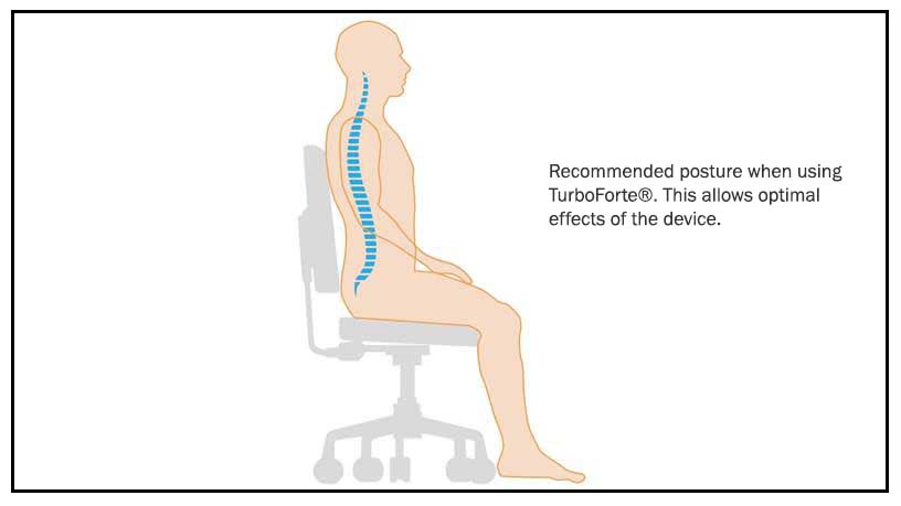 Best TurboForte® Posture